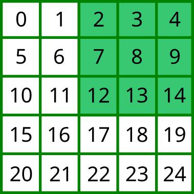 5x5-grid